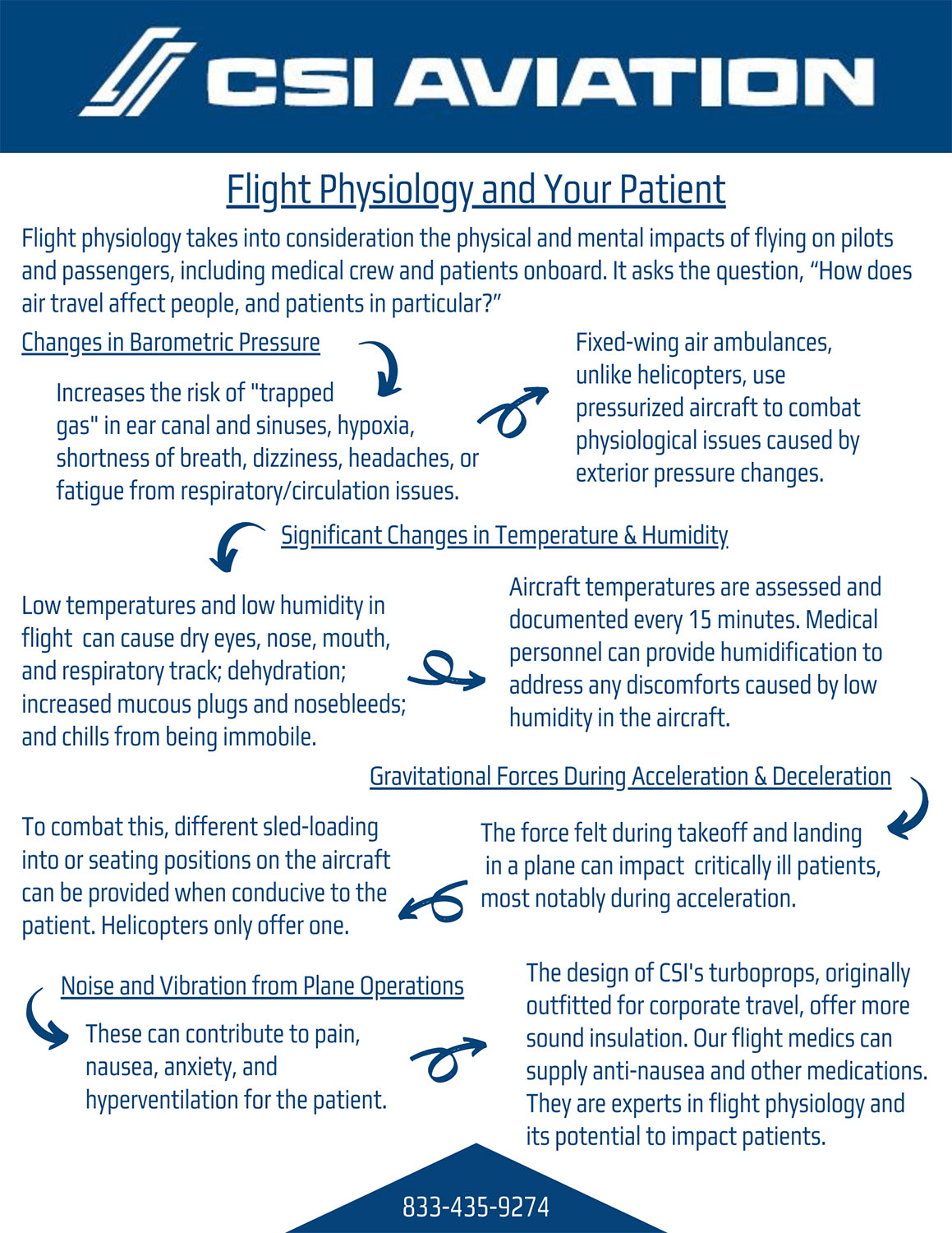 Flight Physiology and Your Patients